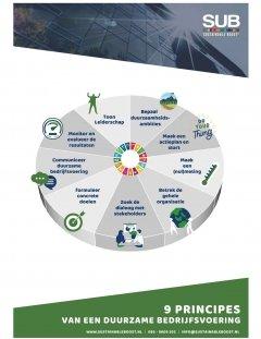 9 principes van een duurzame bedrijfsvoering