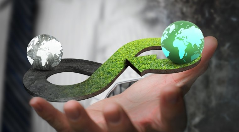 Themadossier: Duurzaamheid