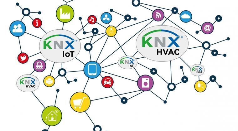 De natuurlijke evolutie van KNX is KNX IoT