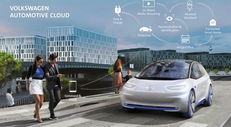 EVDB vergelijkt elektrische auto's