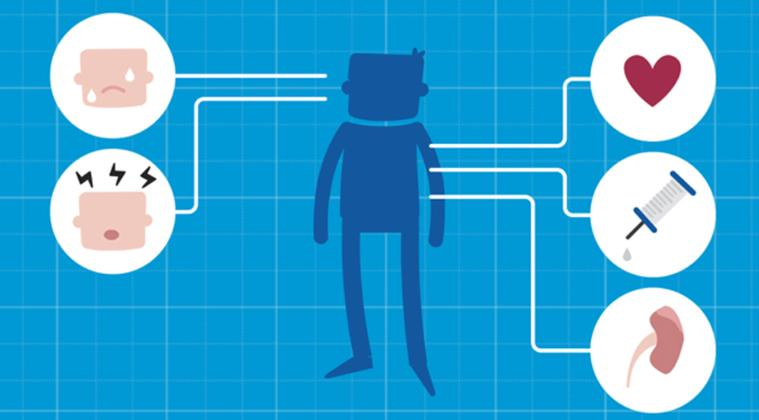 Samenwerking Arrange Integrated met well-being leverancier