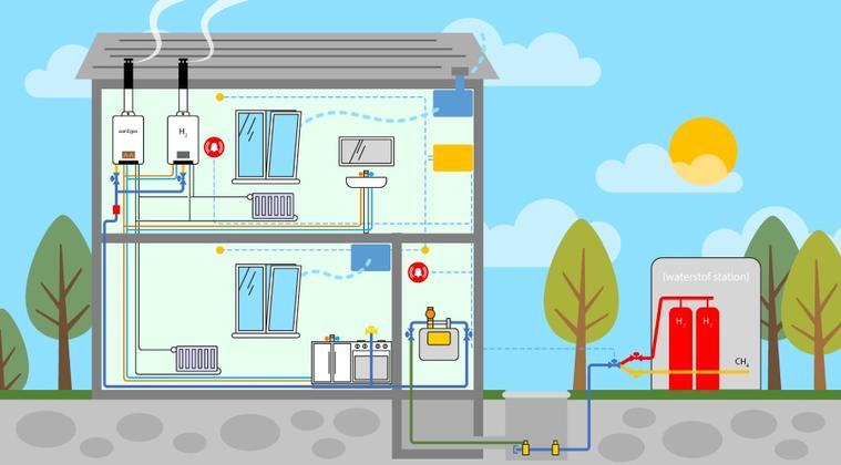 Kiwa en Alliander bouwen waterstofhuis