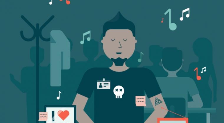 Muziek binnen werkomgeving werkt stimulerend