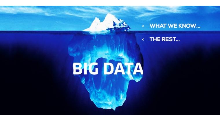 Nieuwe wet gegevensbescherming stelt bedrijven voor problemen