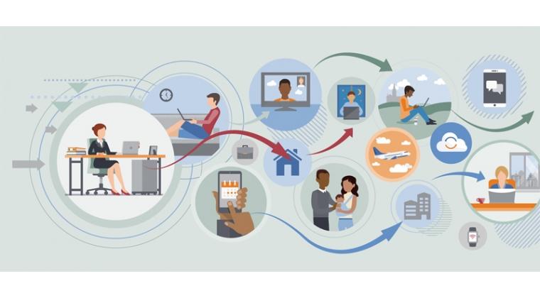 Onderzoek: helft Nederlanders willen flexibiliteit in werktijden
