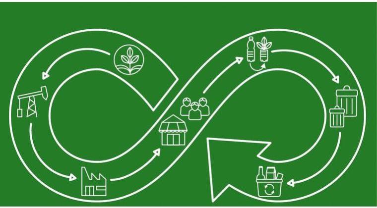 Vijf belangrijke lessen voor een circulair gebouw