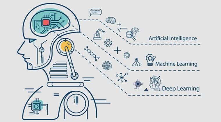 VWS start inventarisatie AI databeschikbaarheid in de zorg
