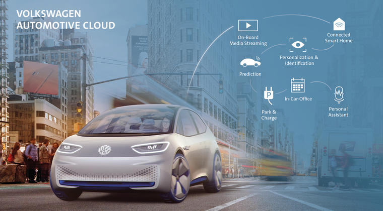 Wat betekent samenwerking VW en Microsoft?