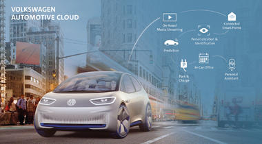 Tien toekomstige ontwikkelingen in zakelijke mobiliteit