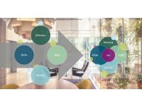 Workplace Management: Bricks, Bytes, Behaviour + Benefits